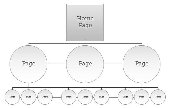 coexisting_hierarchy